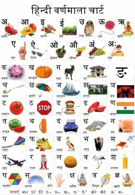 hindi letters chart